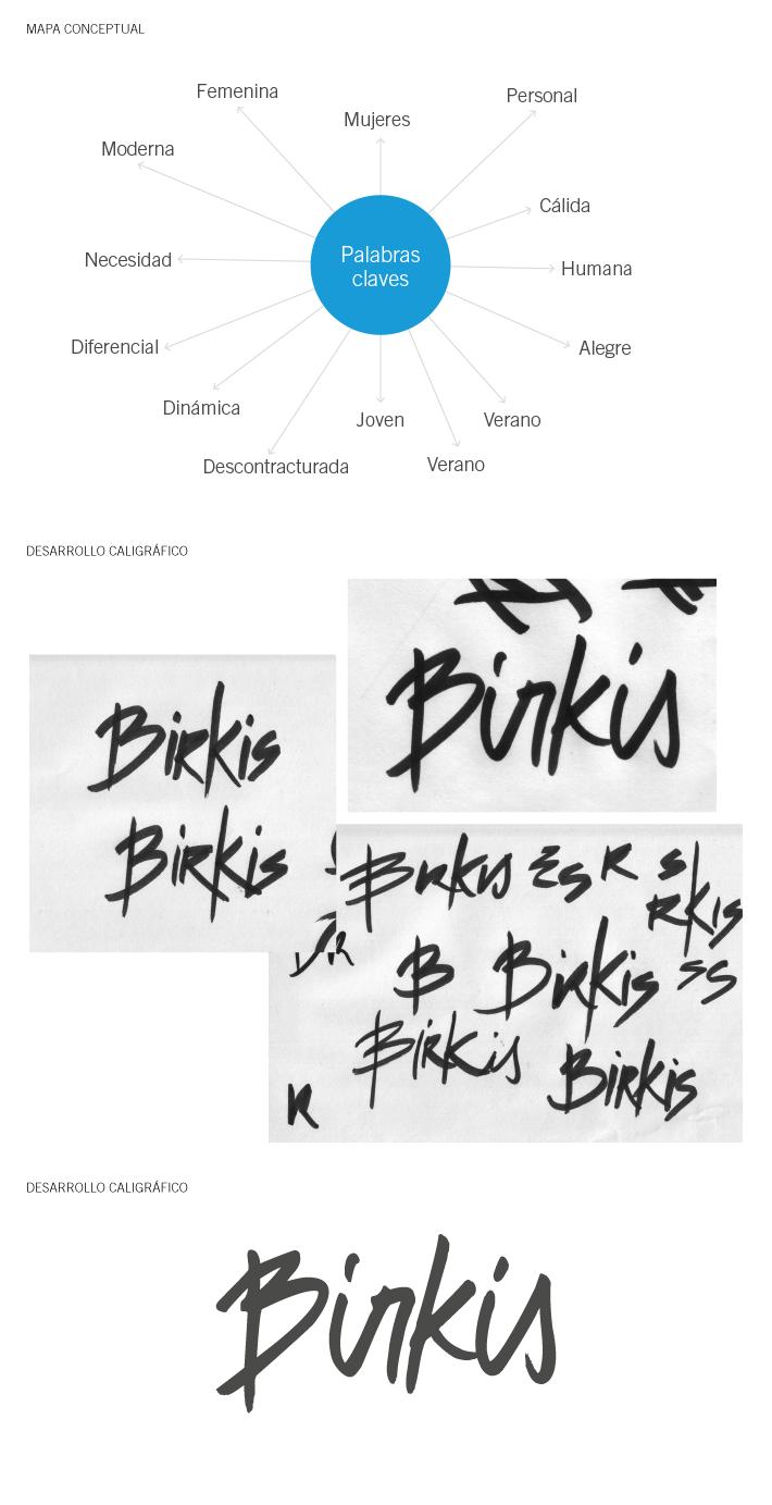 Birkis / Desarrollo